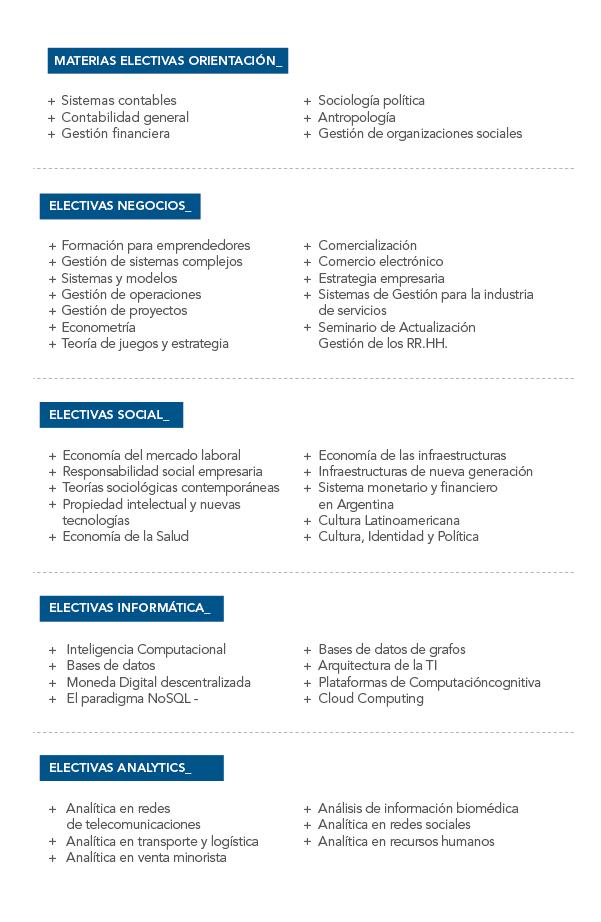 pedido_JPG_plan_de_estudio_analitica_emp_soc_2018_electivas